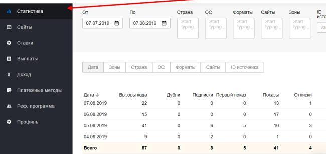 Статистика в ProPush.me