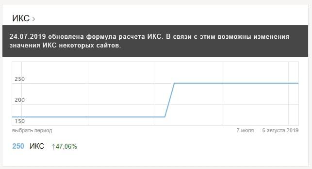 смотрим значение ИКС в Яндекс.Вебмастер