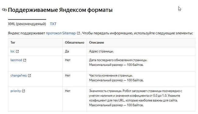 Таблица в Яндекс поддерживаемых тегов в файле карты сайта