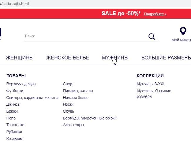 Карта сайта для людей на сайте интернет магазина