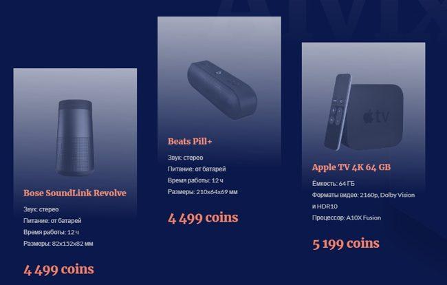 Система бонусов в Aivix.com