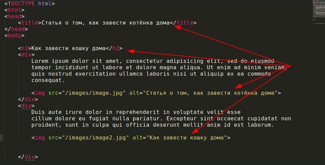 Тег изображения HTML с тексом с тайтла