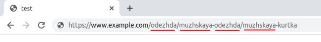 URL с повтором ключевых слов