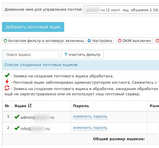 Управление электронной почтой на веб-хостинге