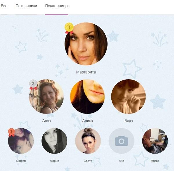девушки поклонницы вконтакте