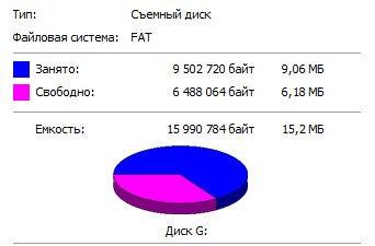 Сколько Мб в 1 Гб? Что больше Кб или Мб? Статья про единицы измерения информации