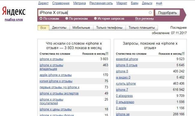 сервис подбора запросов wordstat.yandex.ru
