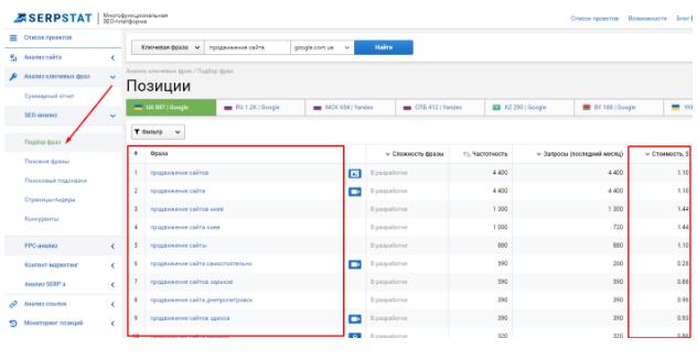 сбор поисковых подсказок через сервис SERPSTAT