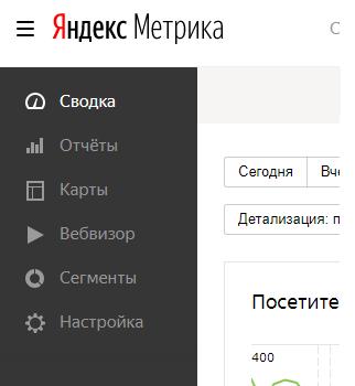 сервис подсчета трафика Яндекс Метрика