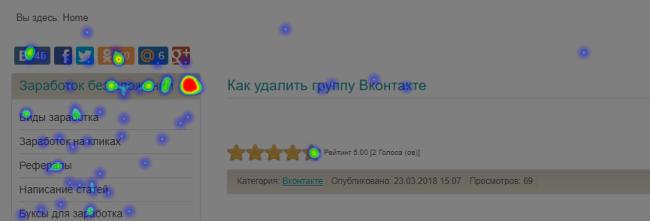 отчет карта кликов