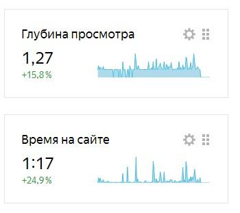 Блок похожих статей для WordPress