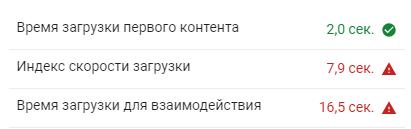 пример показателей скорости сайта