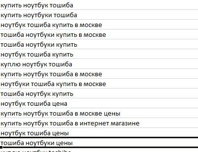 общий список запросов